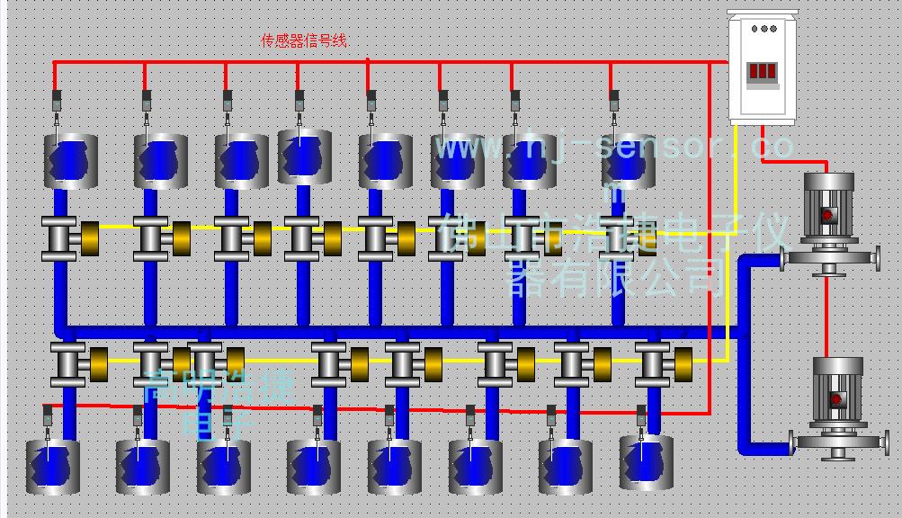 弘花珩工程系统-多水池液位控制
